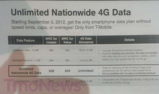 picture-leak-leaked-tmobile-mobile-4g-data-plans-unlimited-true-truley-throttle-throttling